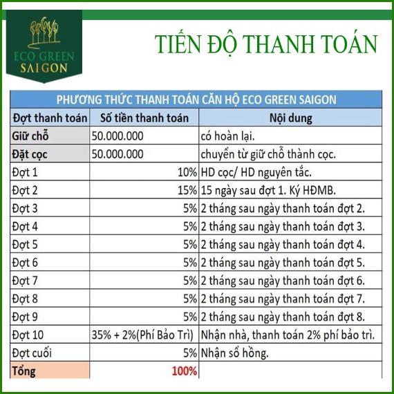 phuong thuc thanh toan eco green sai gon