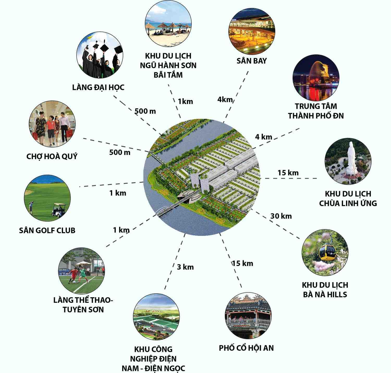 Tiện ích nội khu dự án Hòa Xuân Đà Nẵng
